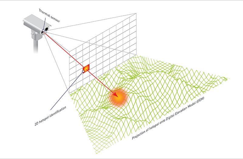 LWIR sensor mapping